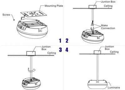conduit-&-pole-mount-led-canopy-lights