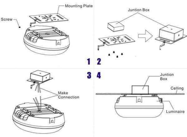 surface-mount-canopy-light-led